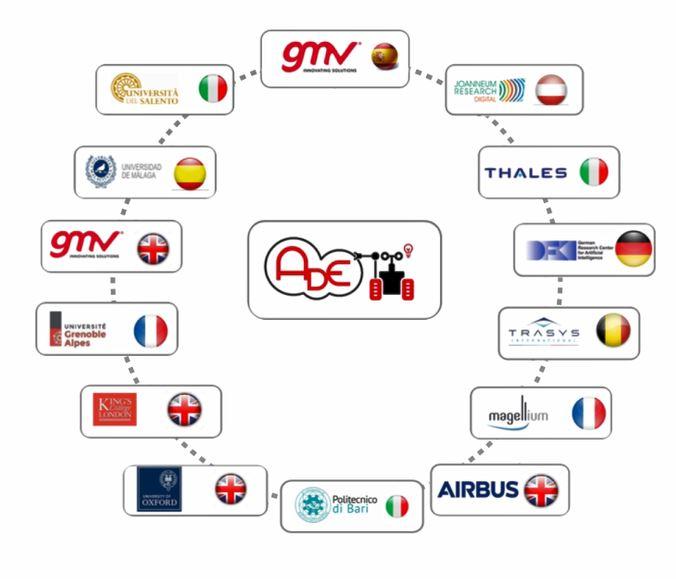 consortium image with Bari